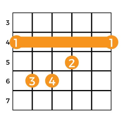 g sharp major guitar chord on 4th fret