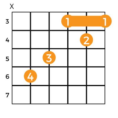 e flat barre third fret guitar chord chart