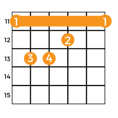 e flat major guitar chord on 11th fret chord chart