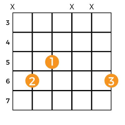 eb guitar chord variation on 5th fret shown through chart