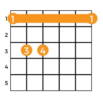 em barre chord shape shown in guitar chord chart.