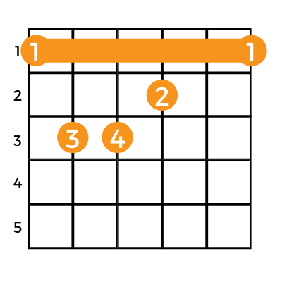 guitar chord chart showing how to create the e shape barre chord