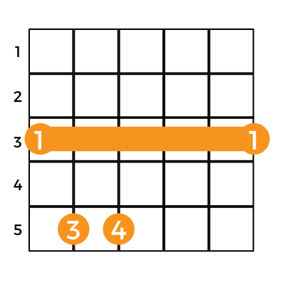 chart showing how to play g minor on guitar