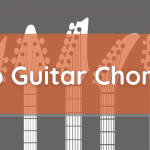 Ab Chord, How to Play A-Flat Major Chord on Guitar