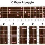 Guitar Arpeggios: 9 Essential Must-Know Points